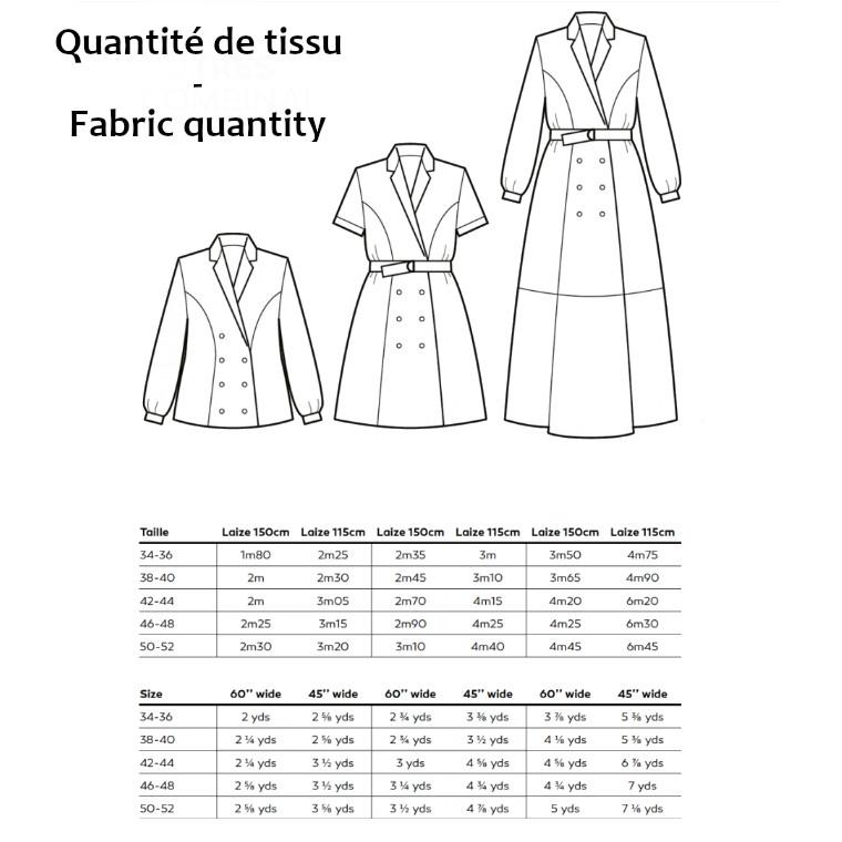 Quantité de tissu robe Passiflore
